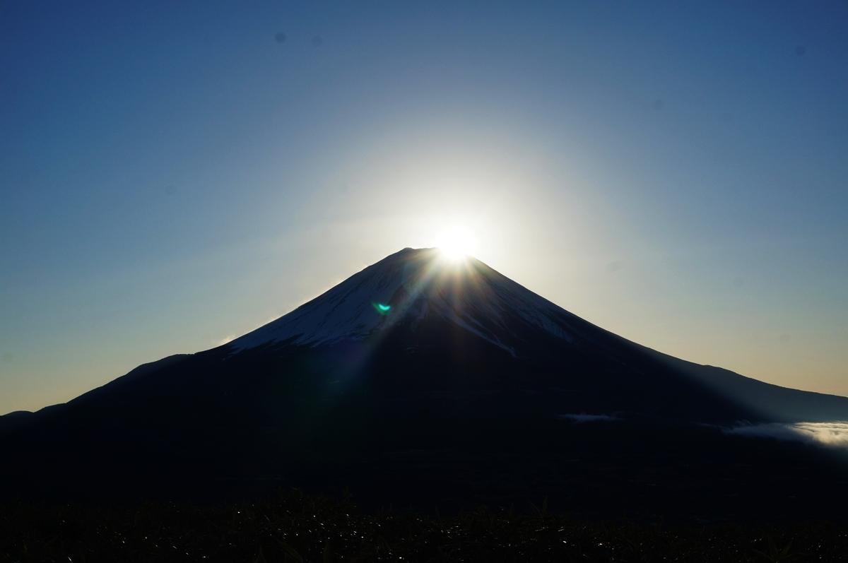 竜ヶ岳 ダイヤモンド富士 ~~富士山周辺の観光の旅~~